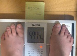 看護師,ブログ,日常,ダイエット,体重